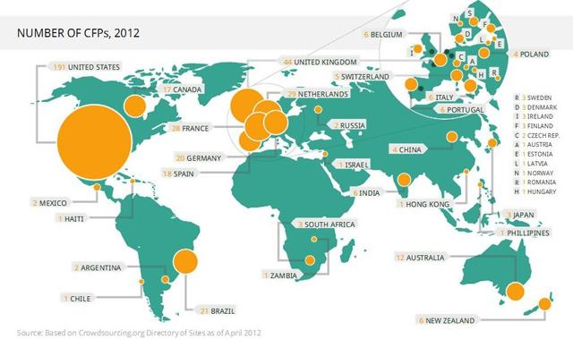Crowdfunding en el mundo 2012